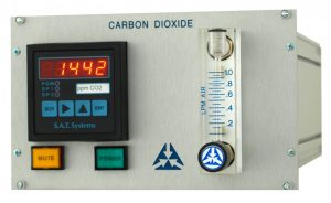 Carbon Dioxide Analyzer